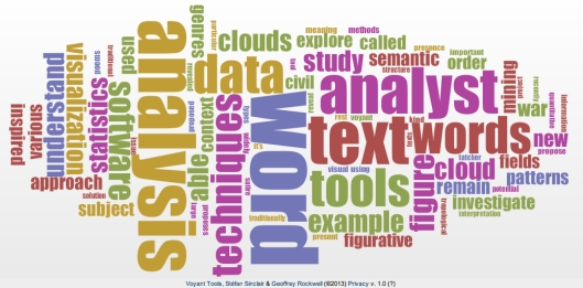 World cloud of this article using Voyant Tool.