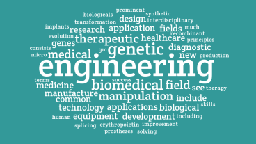 A word cloud visualisation of a biomedical paper